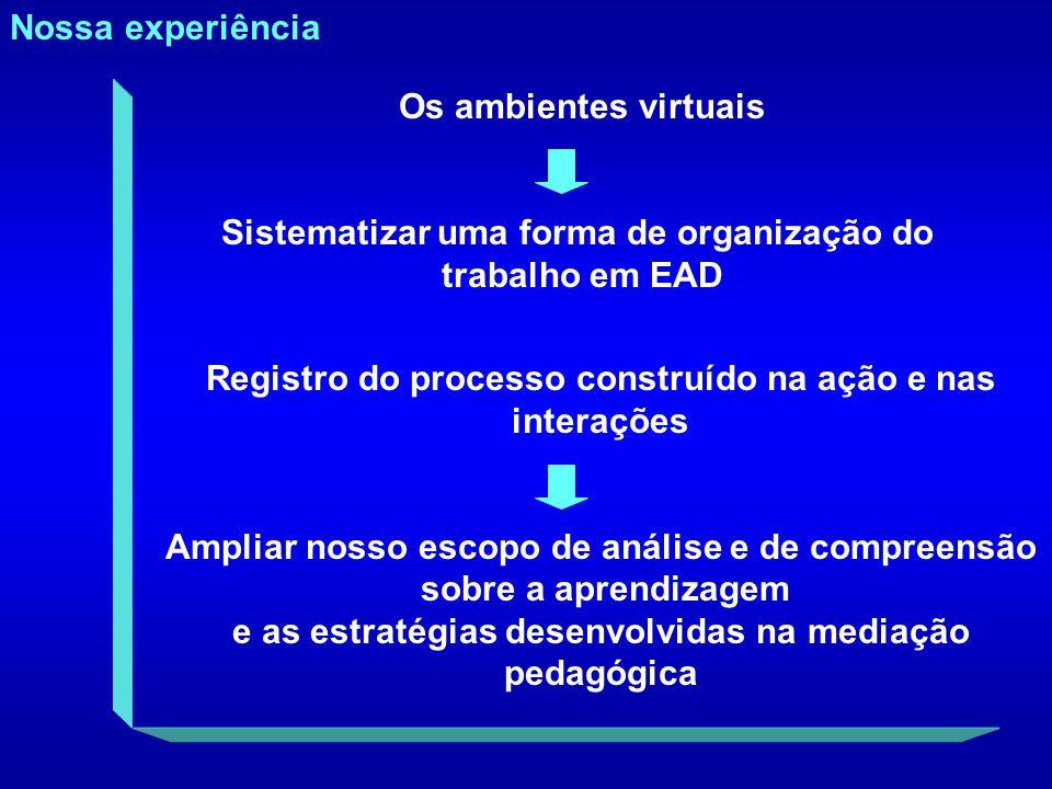 Nossa experiência Os ambientes virtuais Sistematizar uma forma de organização do trabalho em EAD Registro do processo construído na ação e nas interaç