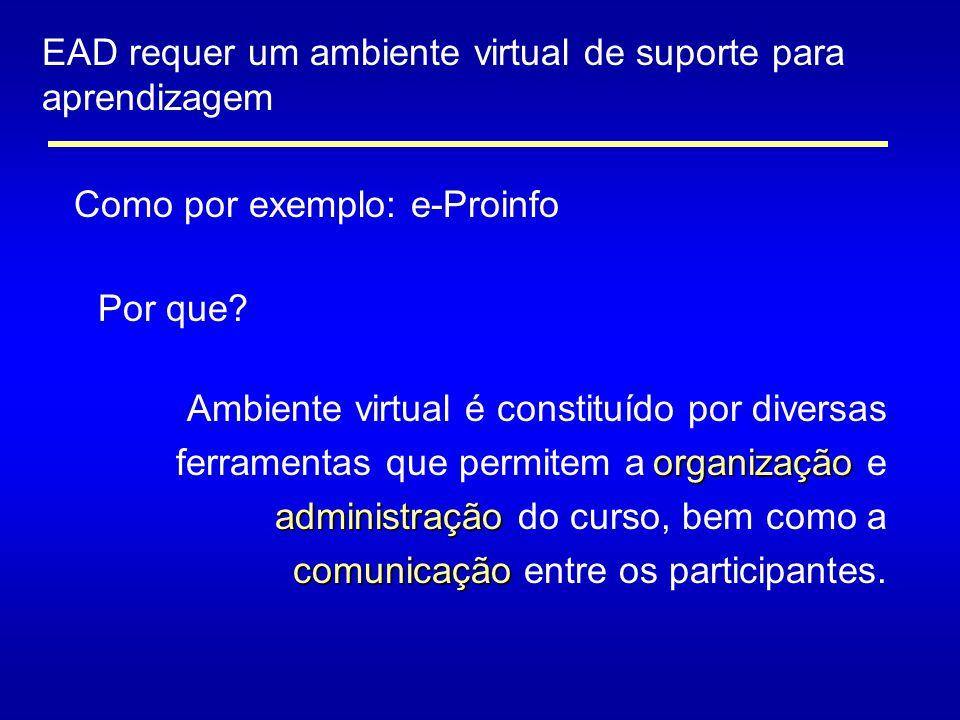 EAD requer um ambiente virtual de suporte para aprendizagem Como por exemplo: e-Proinfo Por que? organização administração comunicação Ambiente virtua