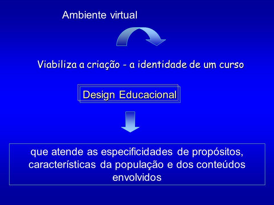 Ambiente virtual Design Educacional Viabiliza a criação - a identidade de um curso que atende as especificidades de propósitos, características da população e dos conteúdos envolvidos