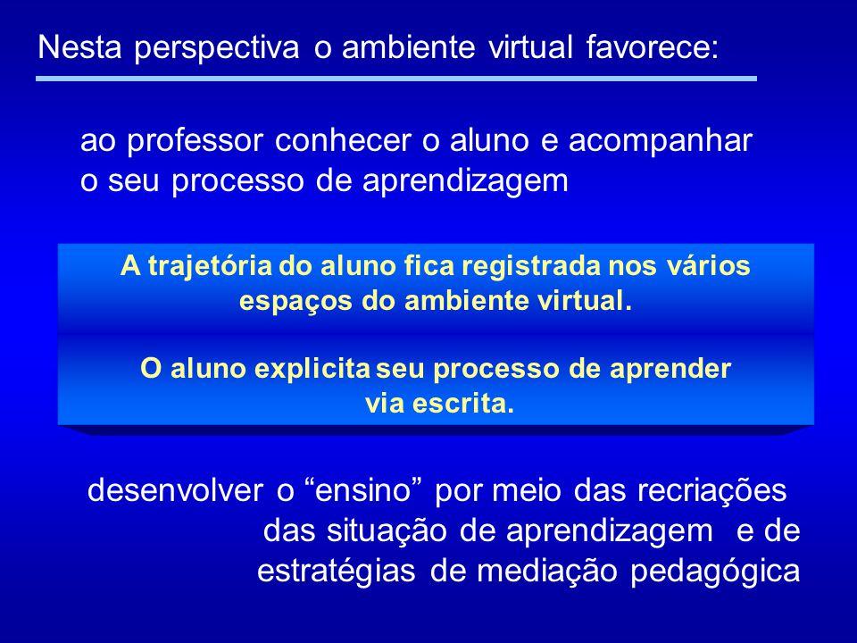 Nesta perspectiva o ambiente virtual favorece: ao professor conhecer o aluno e acompanhar o seu processo de aprendizagem A trajetória do aluno fica registrada nos vários espaços do ambiente virtual.