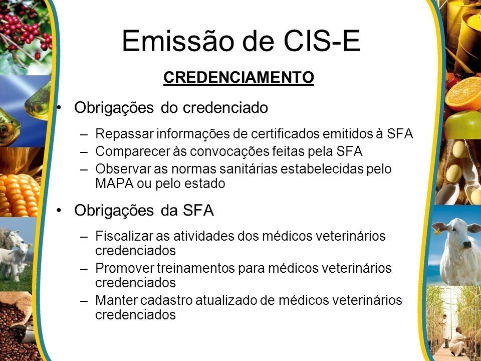 CREDENCIAMENTO Obrigações do credenciado –Repassar informações de certificados emitidos à SFA –Comparecer às convocações feitas pela SFA –Observar as