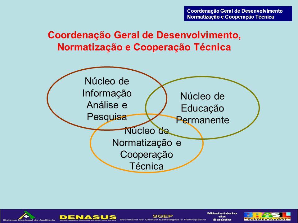 Núcleo de Normatização e Cooperação Técnica Núcleo de Educação Permanente Coordenação Geral de Desenvolvimento Normatização e Cooperação Técnica Coordenação Geral de Desenvolvimento, Normatização e Cooperação Técnica Núcleo de Informação Análise e Pesquisa