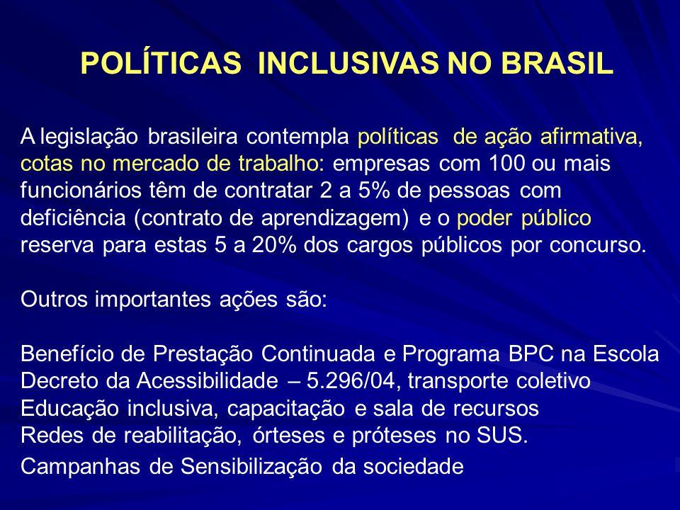 POLÍTICAS INCLUSIVAS NO BRASIL A legislação brasileira contempla políticas de ação afirmativa, cotas no mercado de trabalho: empresas com 100 ou mais
