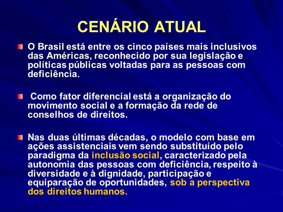 CENÁRIO ATUAL O Brasil está entre os cinco países mais inclusivos das Américas, reconhecido por sua legislação e políticas públicas voltadas para as p
