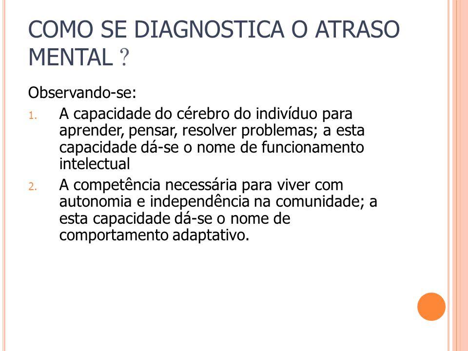 Bibliografia: BRASIL.MEC/SEESP.