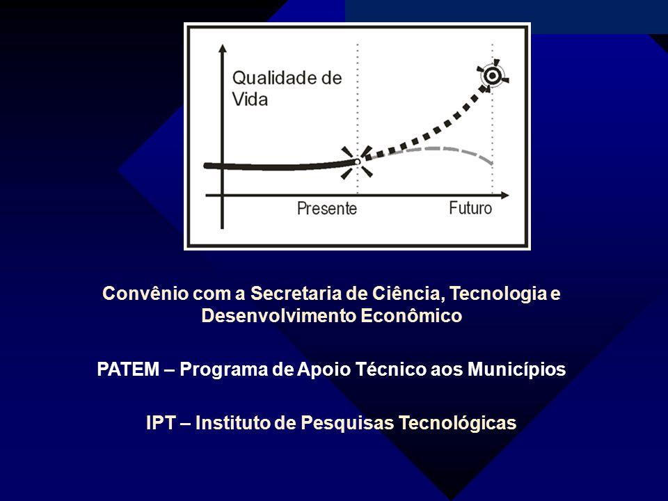 Campanha da Fraternidade 2011 Convênio com a Secretaria de Ciência, Tecnologia e Desenvolvimento Econômico PATEM – Programa de Apoio Técnico aos Munic