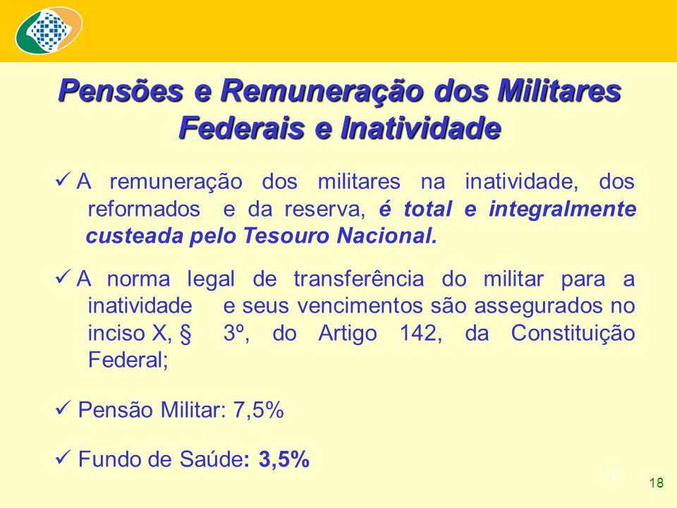 18 Pensões e Remuneração dos Militares Federais e Inatividade A remuneração dos militares na inatividade, dos reformados e da reserva, é total e integralmente custeada pelo Tesouro Nacional.