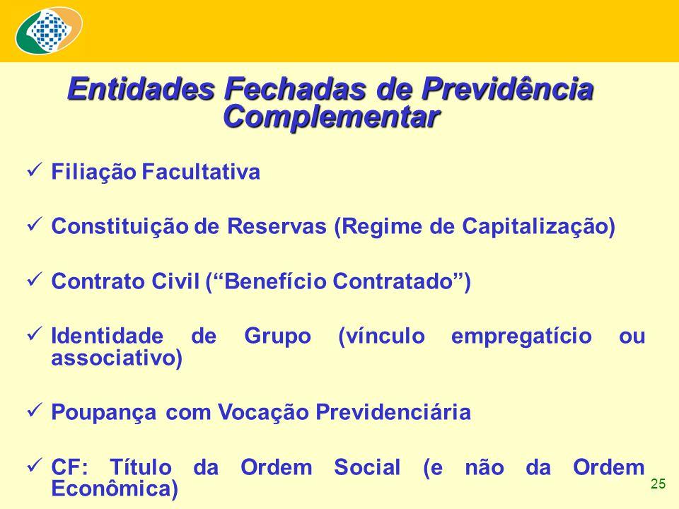 25 Filiação Facultativa Constituição de Reservas (Regime de Capitalização) Contrato Civil (Benefício Contratado) Identidade de Grupo (vínculo empregat