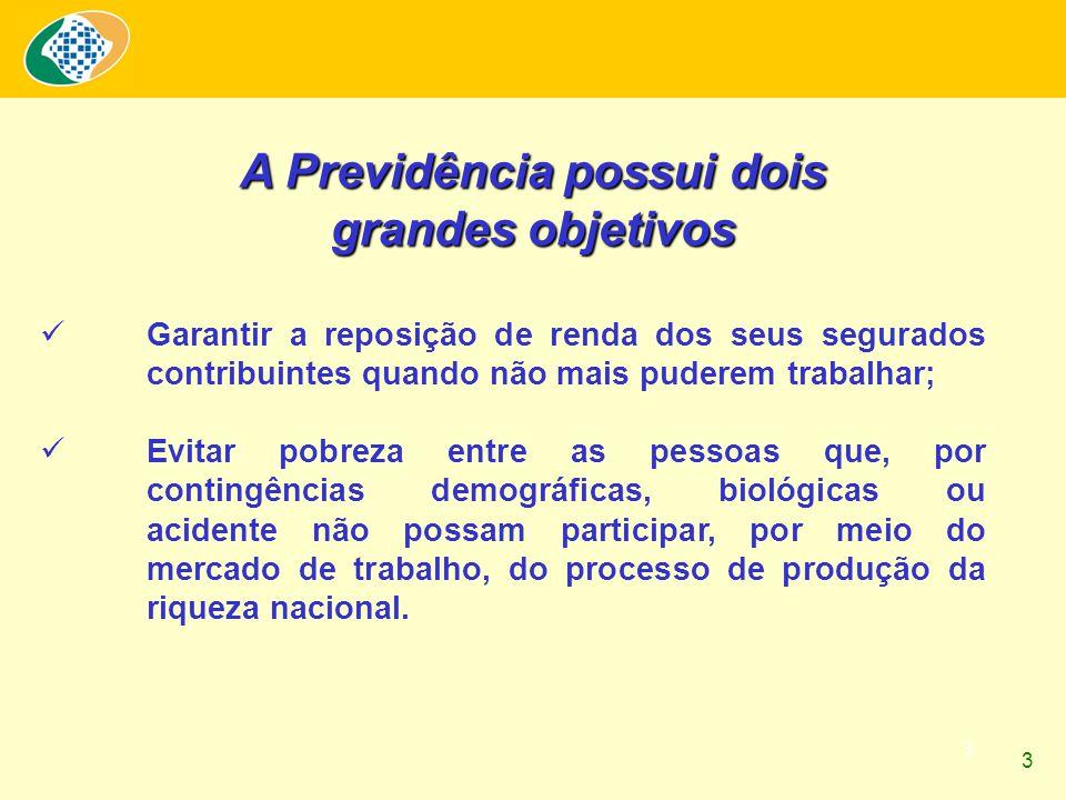 4 Previdência Assistência Social Saúde Seguridade Social Estrutura da Previdência Brasileira Regime Geral do INSS Regime próprio dos servidores públicos Previdência Complementar Militares 4
