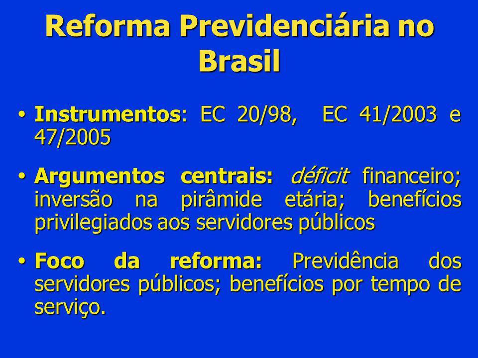 Instrumentos: EC 20/98, EC 41/2003 e 47/2005 Instrumentos: EC 20/98, EC 41/2003 e 47/2005 Argumentos centrais: déficit financeiro; inversão na pirâmid