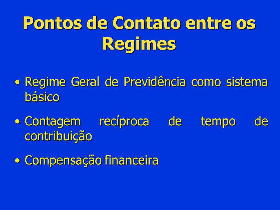 Pontos de Contato entre os Regimes Regime Geral de Previdência como sistema básicoRegime Geral de Previdência como sistema básico Contagem recíproca d