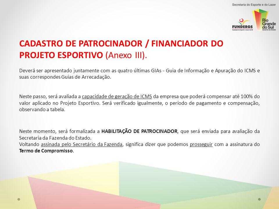 CADASTRO DE PATROCINADOR / FINANCIADOR DO PROJETO ESPORTIVO (Anexo III). Deverá ser apresentado juntamente com as quatro últimas GIAs - Guia de Inform