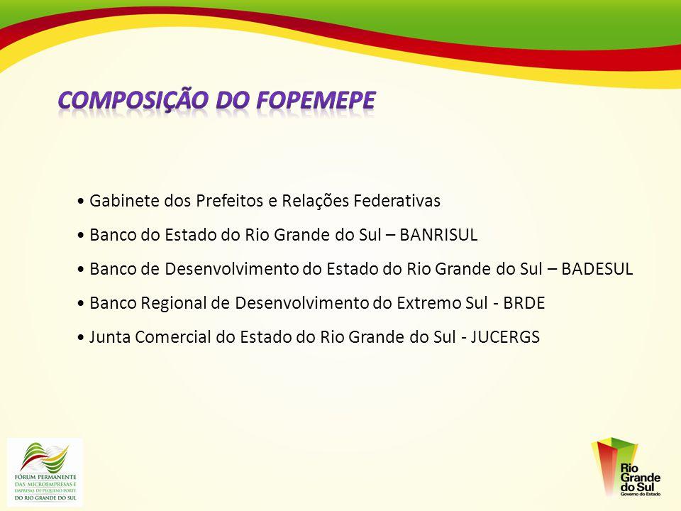 Gabinete dos Prefeitos e Relações Federativas Banco do Estado do Rio Grande do Sul – BANRISUL Banco de Desenvolvimento do Estado do Rio Grande do Sul