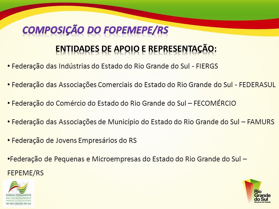 Federação das Indústrias do Estado do Rio Grande do Sul - FIERGS Federação das Associações Comerciais do Estado do Rio Grande do Sul - FEDERASUL Feder