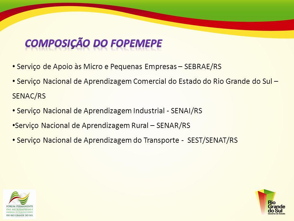 Serviço de Apoio às Micro e Pequenas Empresas – SEBRAE/RS Serviço Nacional de Aprendizagem Comercial do Estado do Rio Grande do Sul – SENAC/RS Serviço