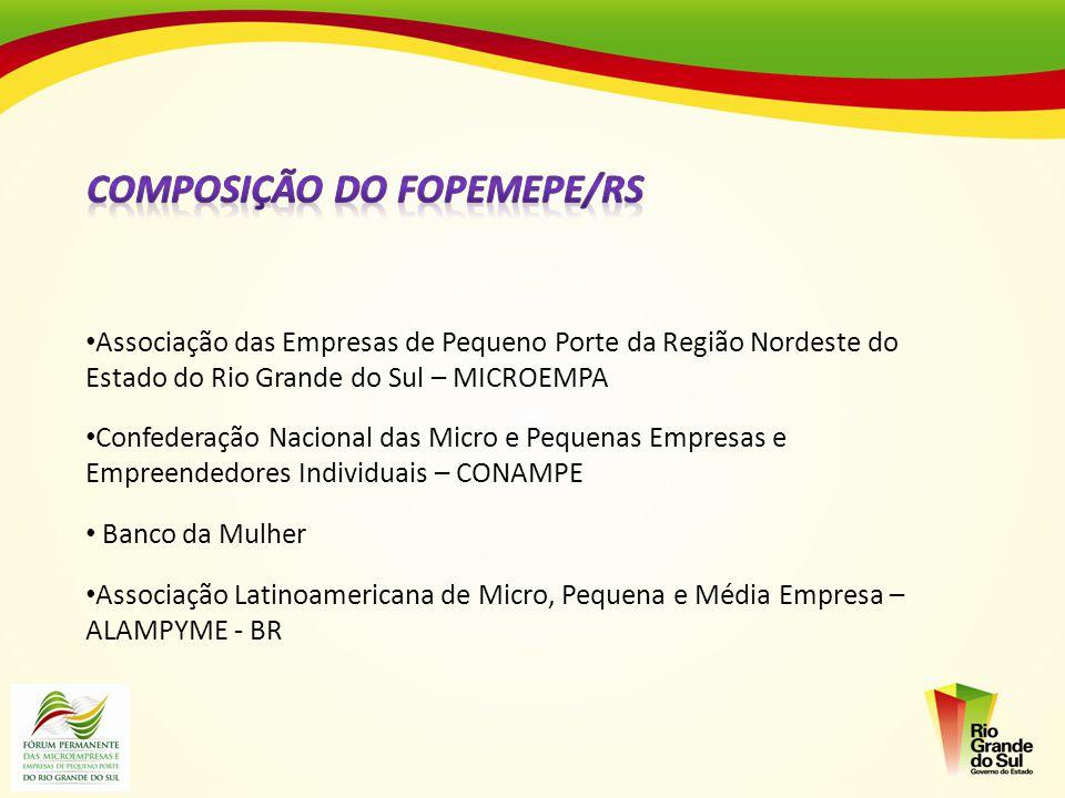 Associação das Empresas de Pequeno Porte da Região Nordeste do Estado do Rio Grande do Sul – MICROEMPA Confederação Nacional das Micro e Pequenas Empr