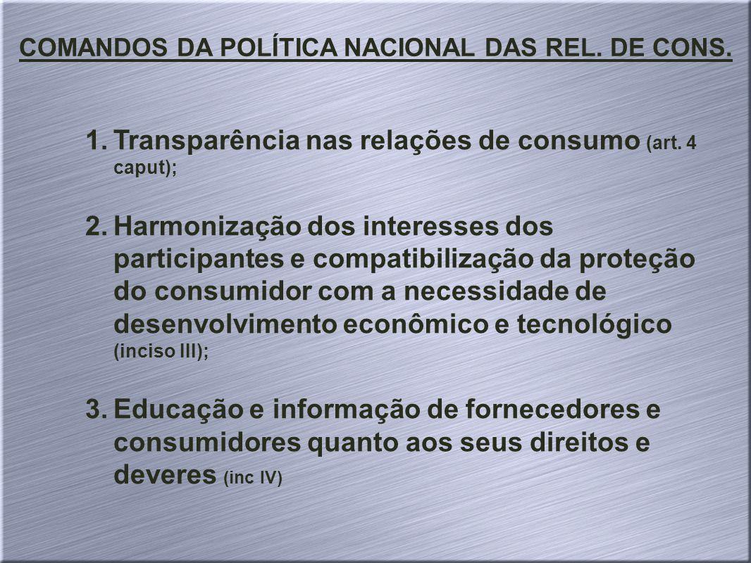 1.Transparência nas relações de consumo (art.