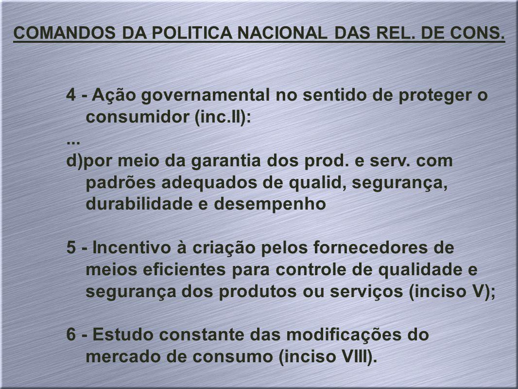 4 - Ação governamental no sentido de proteger o consumidor (inc.II):...