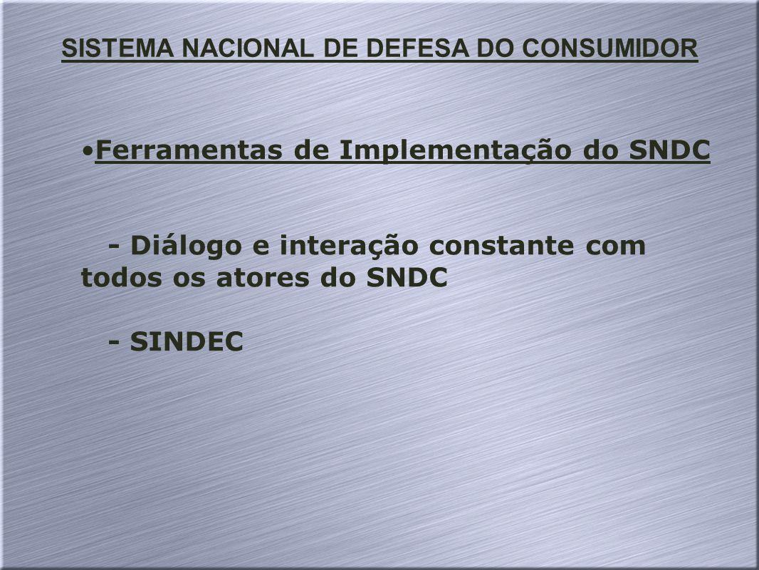 Ferramentas de Implementação do SNDC - Diálogo e interação constante com todos os atores do SNDC - SINDEC SISTEMA NACIONAL DE DEFESA DO CONSUMIDOR