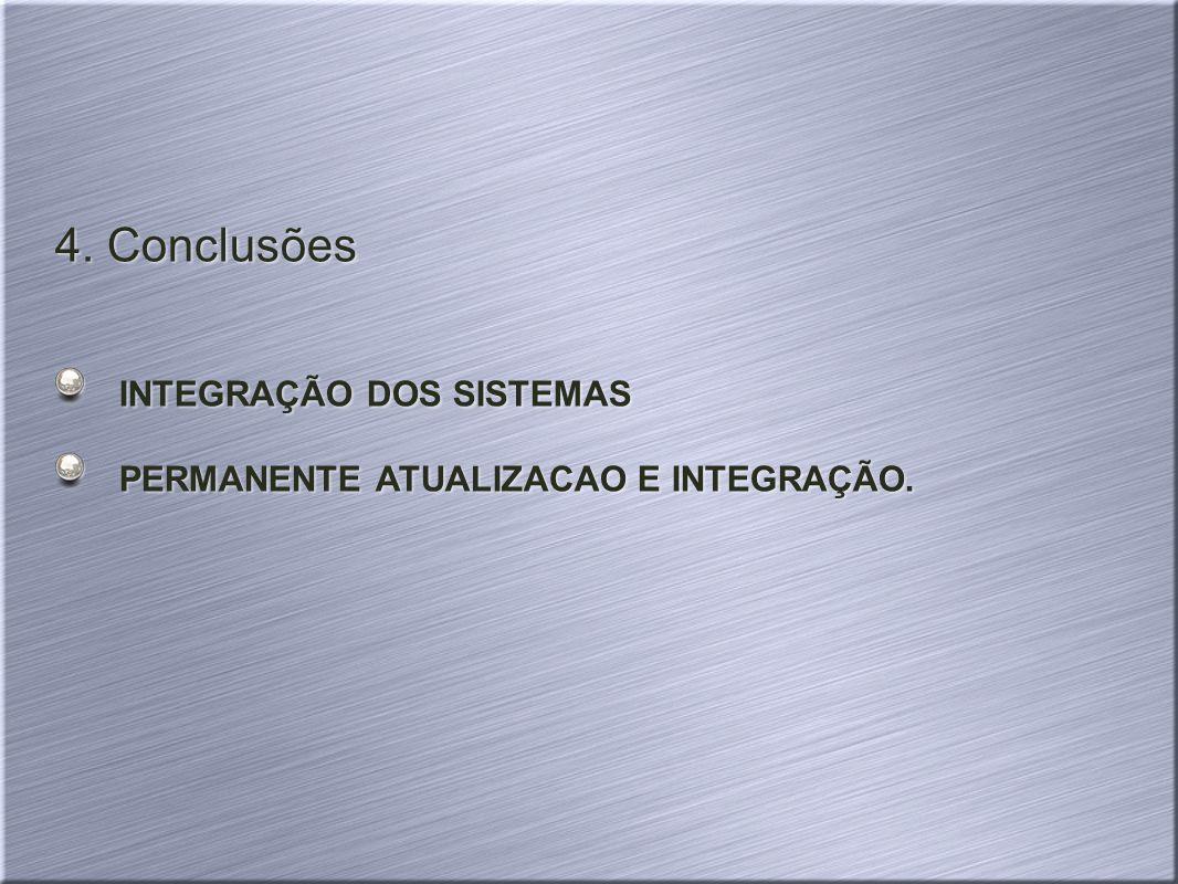 4.Conclusões INTEGRAÇÃO DOS SISTEMAS PERMANENTE ATUALIZACAO E INTEGRAÇÃO.