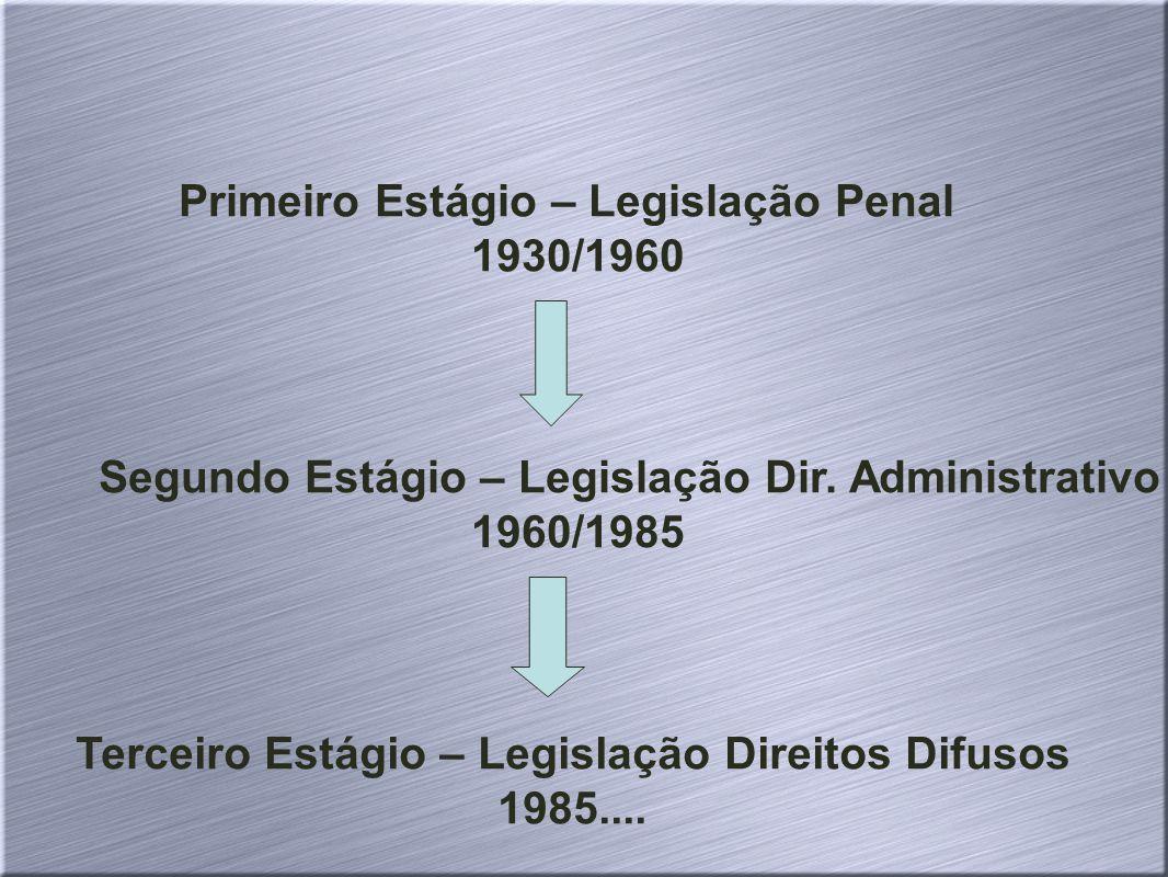Primeiro Estágio – Legislação Penal 1930/1960 Segundo Estágio – Legislação Dir.
