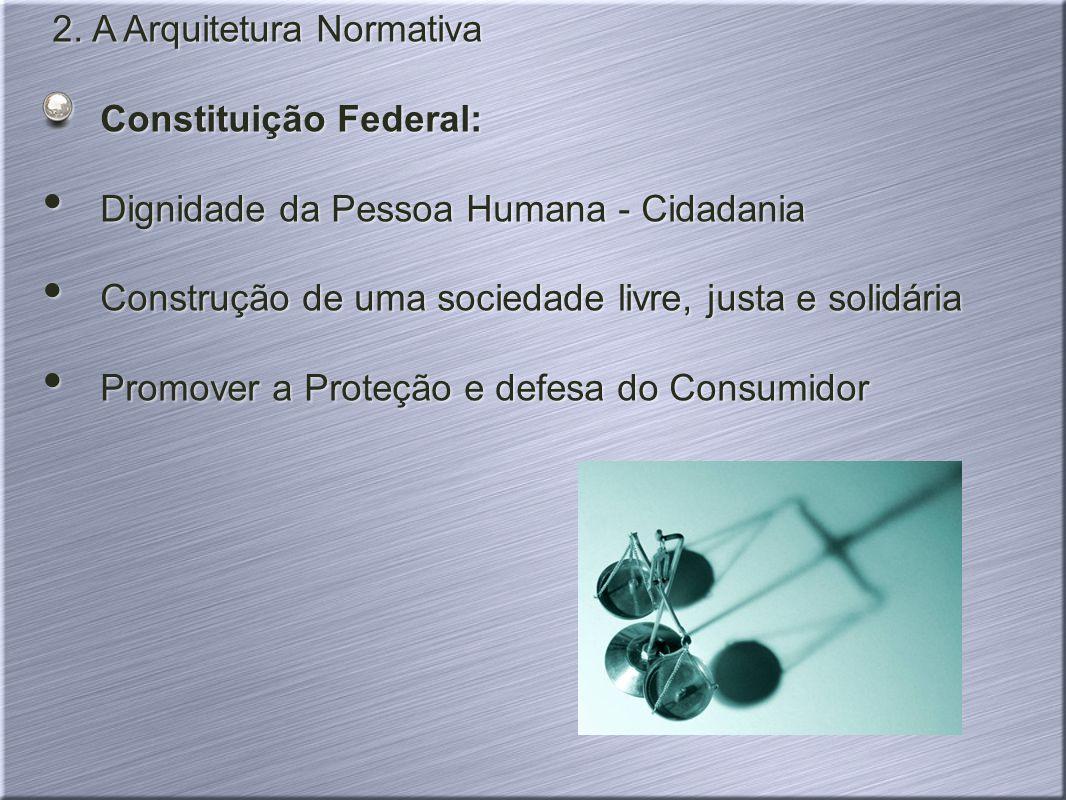 2. A Arquitetura Normativa Constituição Federal: Dignidade da Pessoa Humana - Cidadania Construção de uma sociedade livre, justa e solidária Promover
