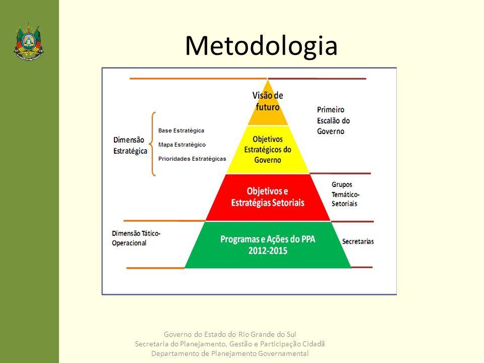 Metodologia Governo do Estado do Rio Grande do Sul Secretaria do Planejamento, Gestão e Participação Cidadã Departamento de Planejamento Governamental