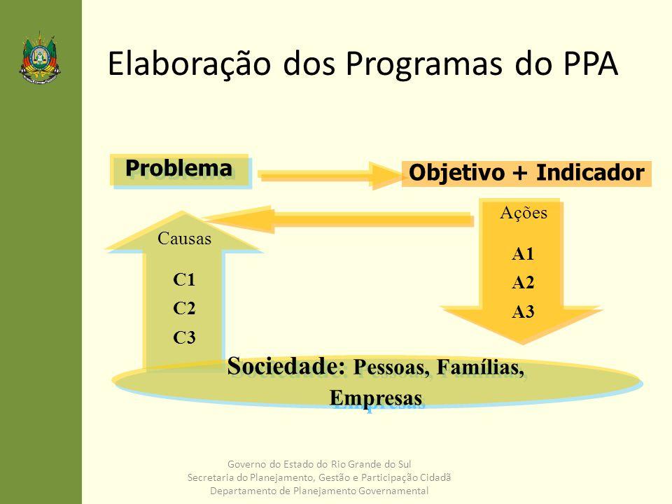 Elaboração dos Programas do PPA Governo do Estado do Rio Grande do Sul Secretaria do Planejamento, Gestão e Participação Cidadã Departamento de Planej