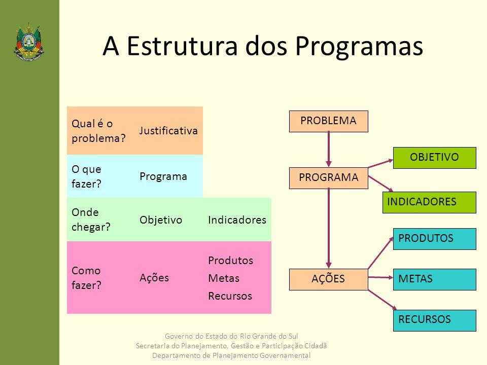 A Estrutura dos Programas Governo do Estado do Rio Grande do Sul Secretaria do Planejamento, Gestão e Participação Cidadã Departamento de Planejamento