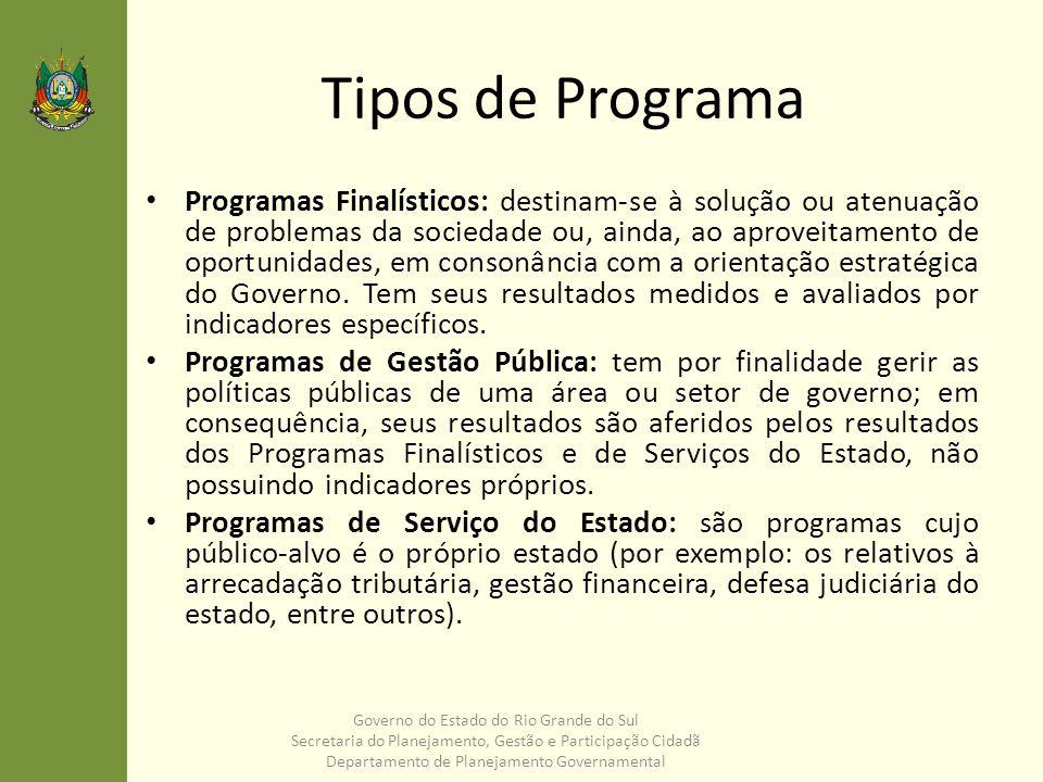 Tipos de Programa Programas Finalísticos: destinam-se à solução ou atenuação de problemas da sociedade ou, ainda, ao aproveitamento de oportunidades,