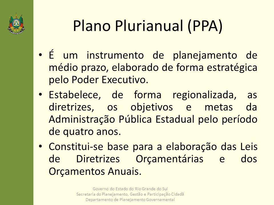 Plano Plurianual (PPA) É um instrumento de planejamento de médio prazo, elaborado de forma estratégica pelo Poder Executivo. Estabelece, de forma regi