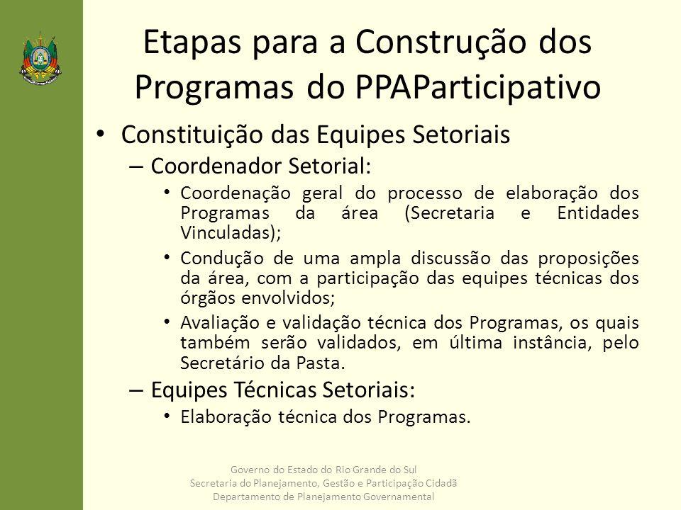 Etapas para a Construção dos Programas do PPAParticipativo Constituição das Equipes Setoriais – Coordenador Setorial: Coordenação geral do processo de