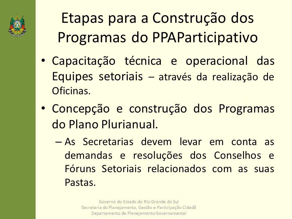 Etapas para a Construção dos Programas do PPAParticipativo Capacitação técnica e operacional das Equipes setoriais – através da realização de Oficinas