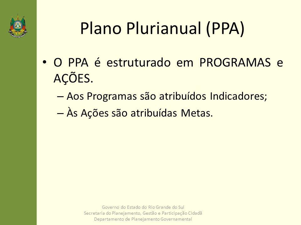 Plano Plurianual (PPA) O PPA é estruturado em PROGRAMAS e AÇÕES. – Aos Programas são atribuídos Indicadores; – Às Ações são atribuídas Metas. Governo