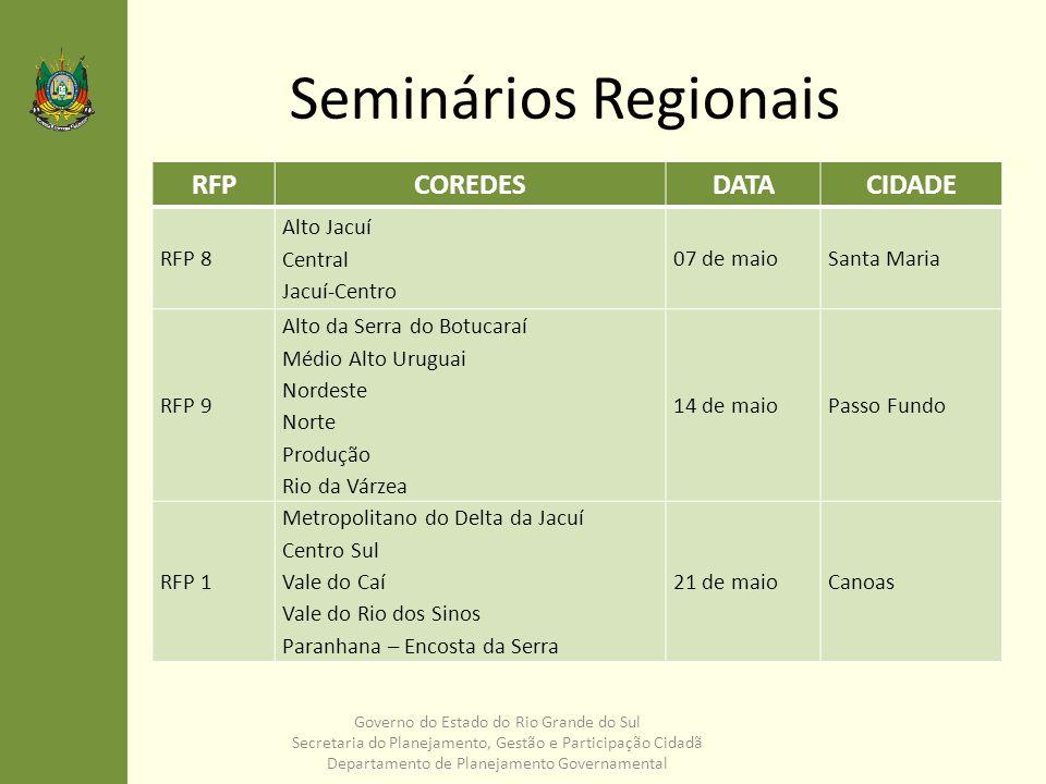 Seminários Regionais Governo do Estado do Rio Grande do Sul Secretaria do Planejamento, Gestão e Participação Cidadã Departamento de Planejamento Gove