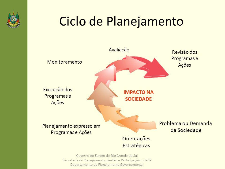 Ciclo de Planejamento Governo do Estado do Rio Grande do Sul Secretaria do Planejamento, Gestão e Participação Cidadã Departamento de Planejamento Gov