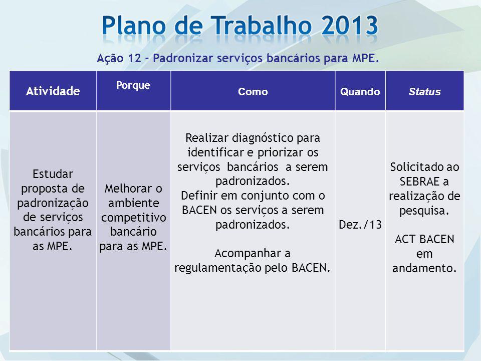 Atividade Porque ComoQuandoStatus Estudar proposta de padronização de serviços bancários para as MPE.