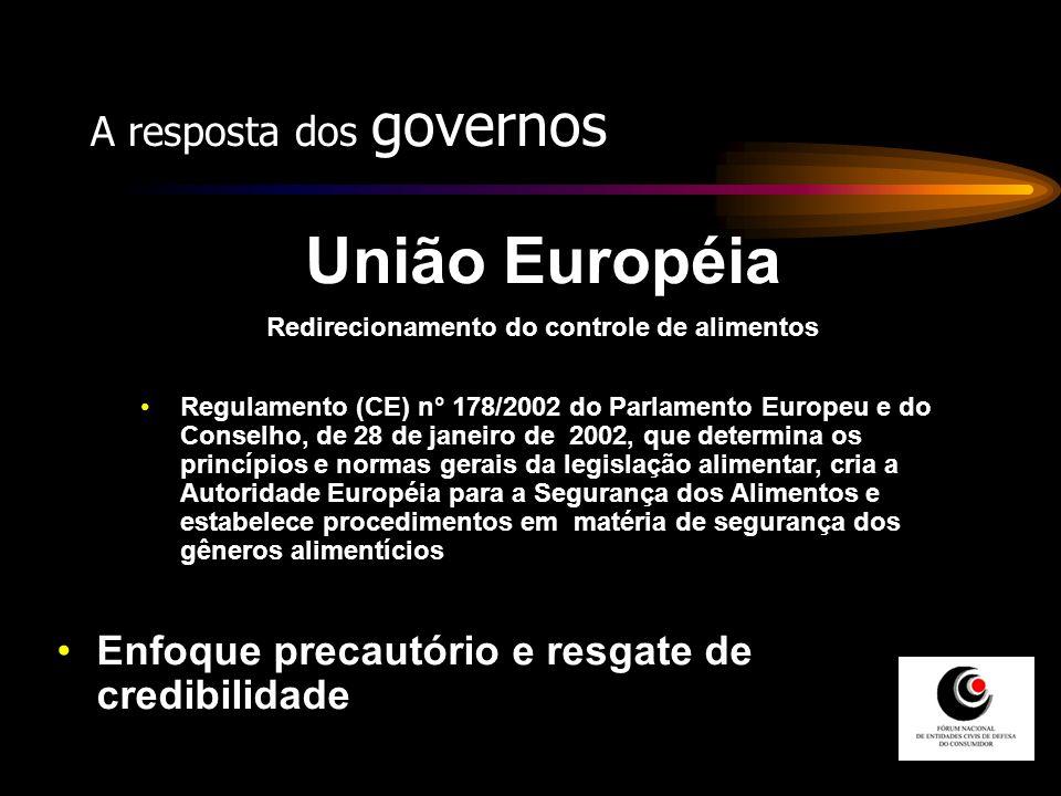 A resposta dos governos União Européia Redirecionamento do controle de alimentos Regulamento (CE) n° 178/2002 do Parlamento Europeu e do Conselho, de
