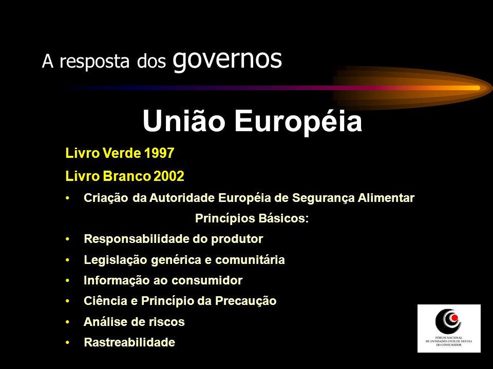 A resposta dos governos União Européia Livro Verde 1997 Livro Branco 2002 Criação da Autoridade Européia de Segurança Alimentar Princípios Básicos: Re