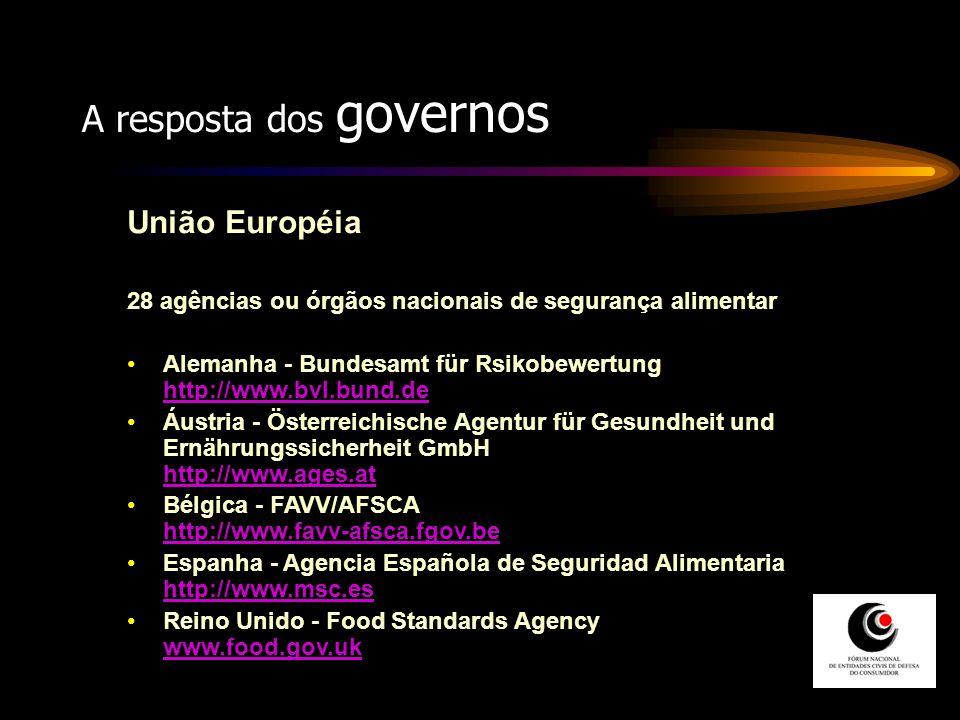 A resposta dos governos União Européia 28 agências ou órgãos nacionais de segurança alimentar Alemanha - Bundesamt für Rsikobewertung http://www.bvl.b
