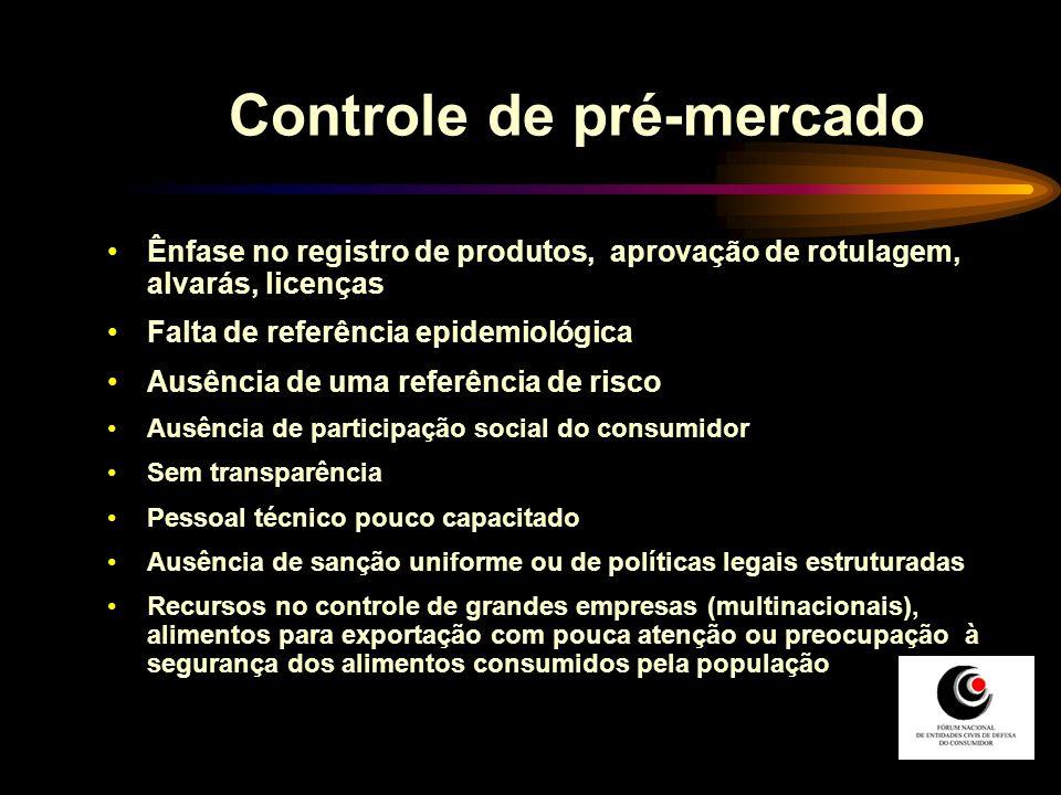 Ênfase no registro de produtos, aprovação de rotulagem, alvarás, licenças Falta de referência epidemiológica Ausência de uma referência de risco Ausên
