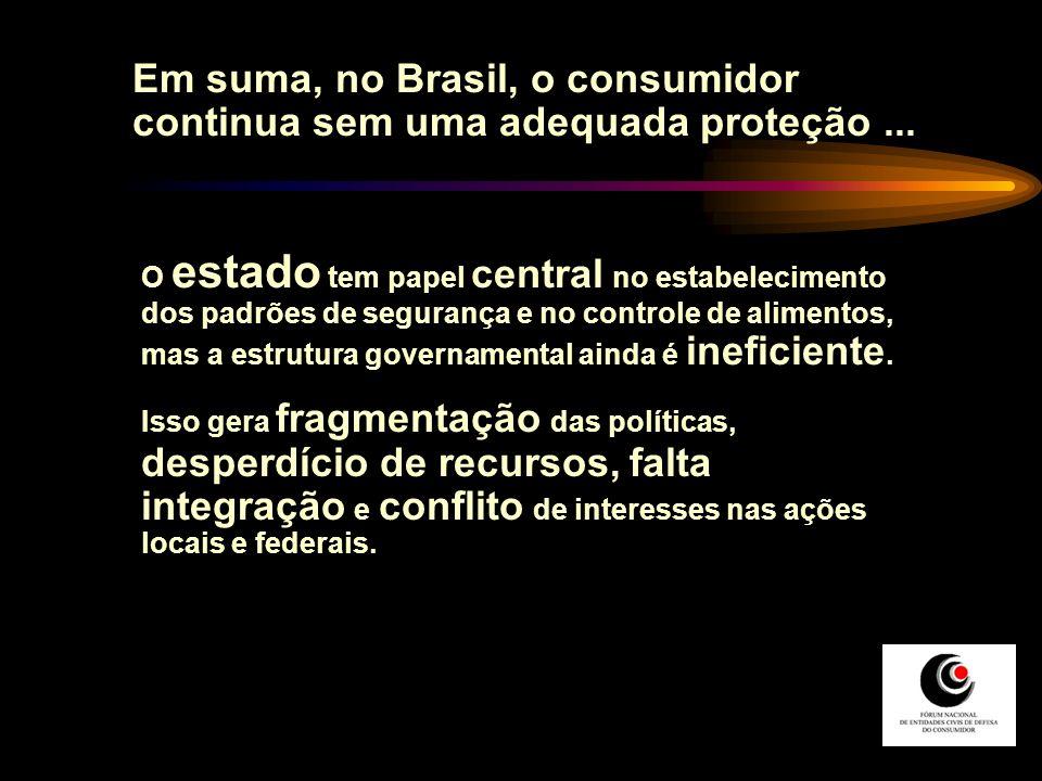 Em suma, no Brasil, o consumidor continua sem uma adequada proteção... O estado tem papel central no estabelecimento dos padrões de segurança e no con