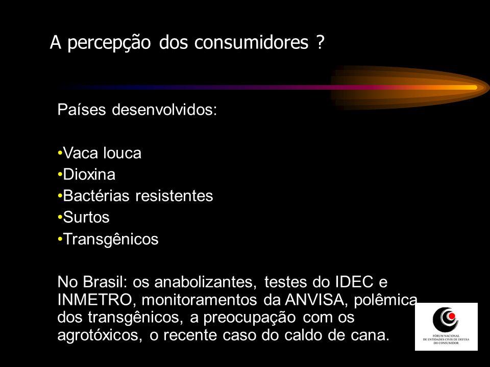 A percepção dos consumidores ? Países desenvolvidos: Vaca louca Dioxina Bactérias resistentes Surtos Transgênicos No Brasil: os anabolizantes, testes