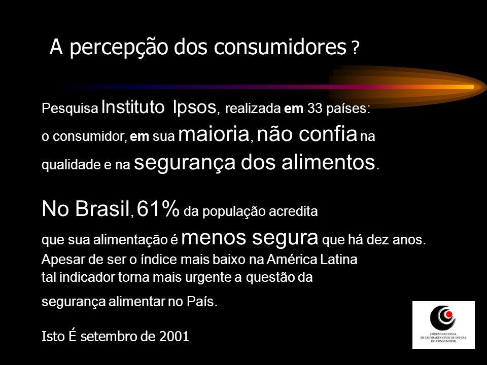 A percepção dos consumidores ? Pesquisa Instituto Ipsos, realizada em 33 países: o consumidor, em sua maioria, não confia na qualidade e na segurança