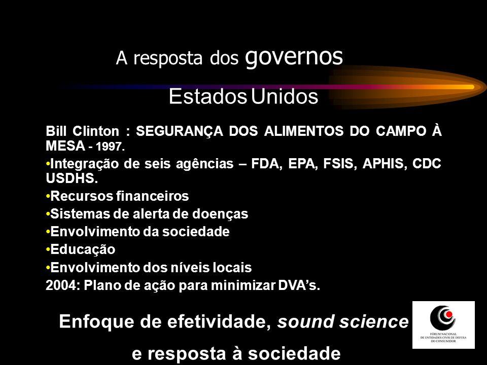 A resposta dos governos Estados Unidos Bill Clinton : SEGURANÇA DOS ALIMENTOS DO CAMPO À MESA - 1997. Integração de seis agências – FDA, EPA, FSIS, AP