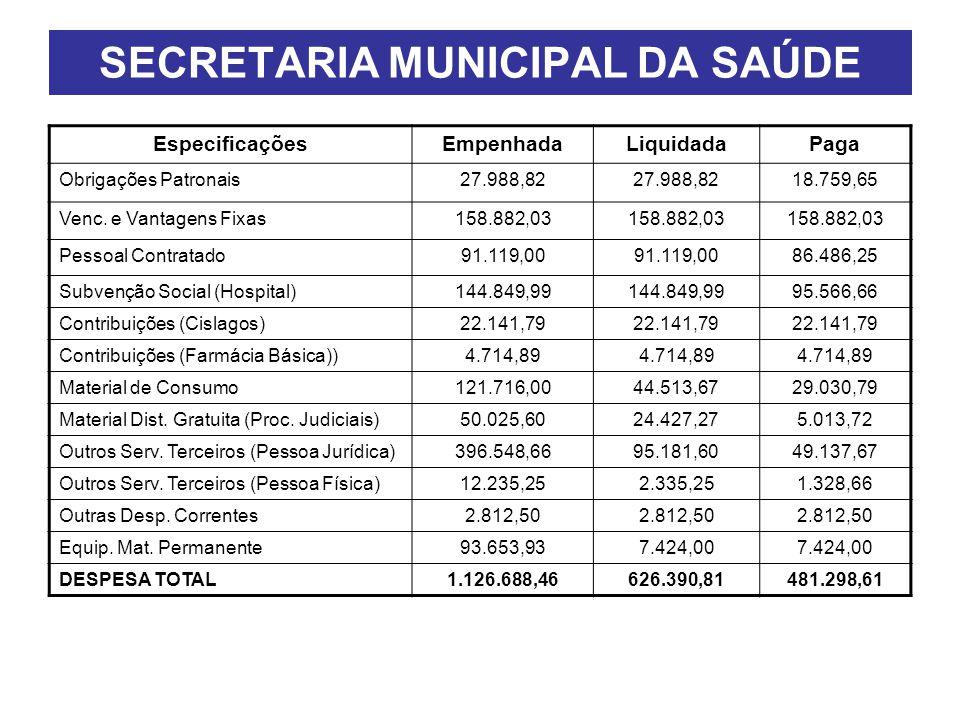 EspecificaçõesEmpenhadaLiquidadaPaga Obrigações Patronais27.988,82 18.759,65 Venc.