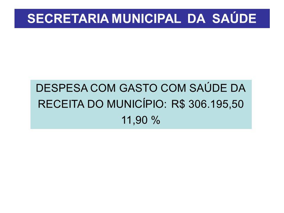 SECRETARIA MUNICIPAL DA SAÚDE DESPESA COM GASTO COM SAÚDE DA RECEITA DO MUNICÍPIO: R$ 306.195,50 11,90 %