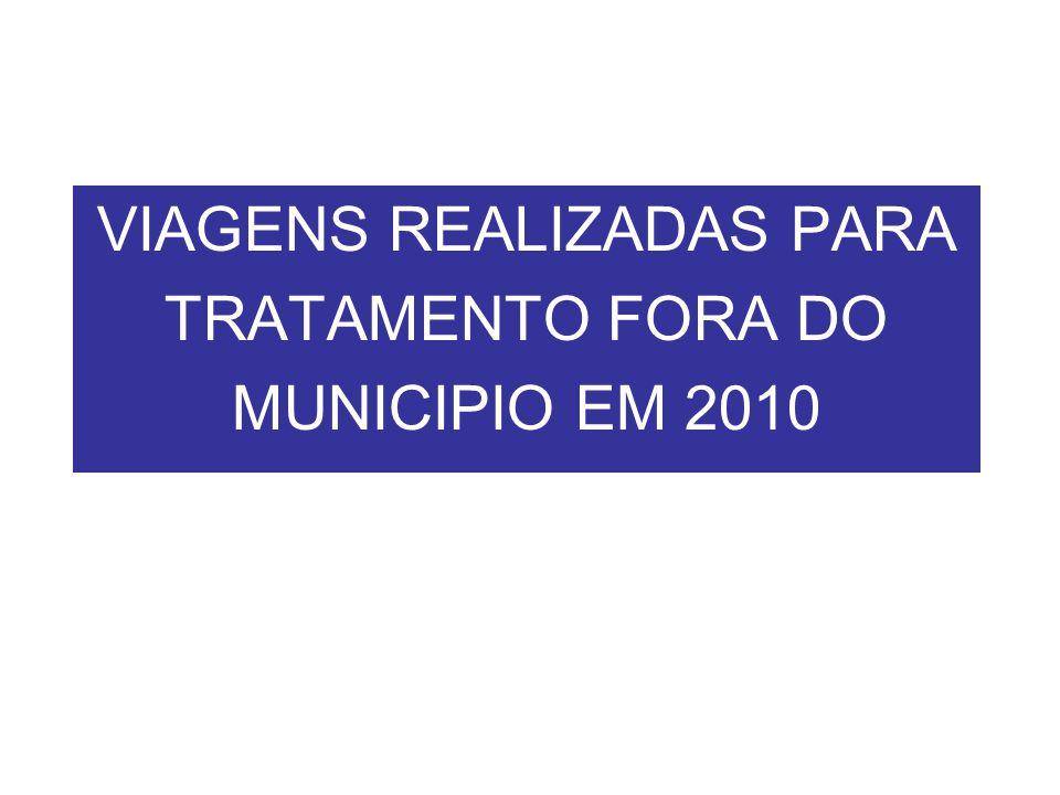 VIAGENS REALIZADAS PARA TRATAMENTO FORA DO MUNICIPIO EM 2010