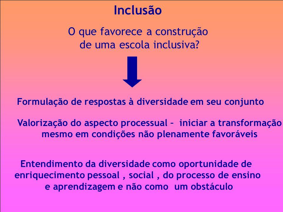 Inclusão O que favorece a construção de uma escola inclusiva? Formulação de respostas à diversidade em seu conjunto Valorização do aspecto processual