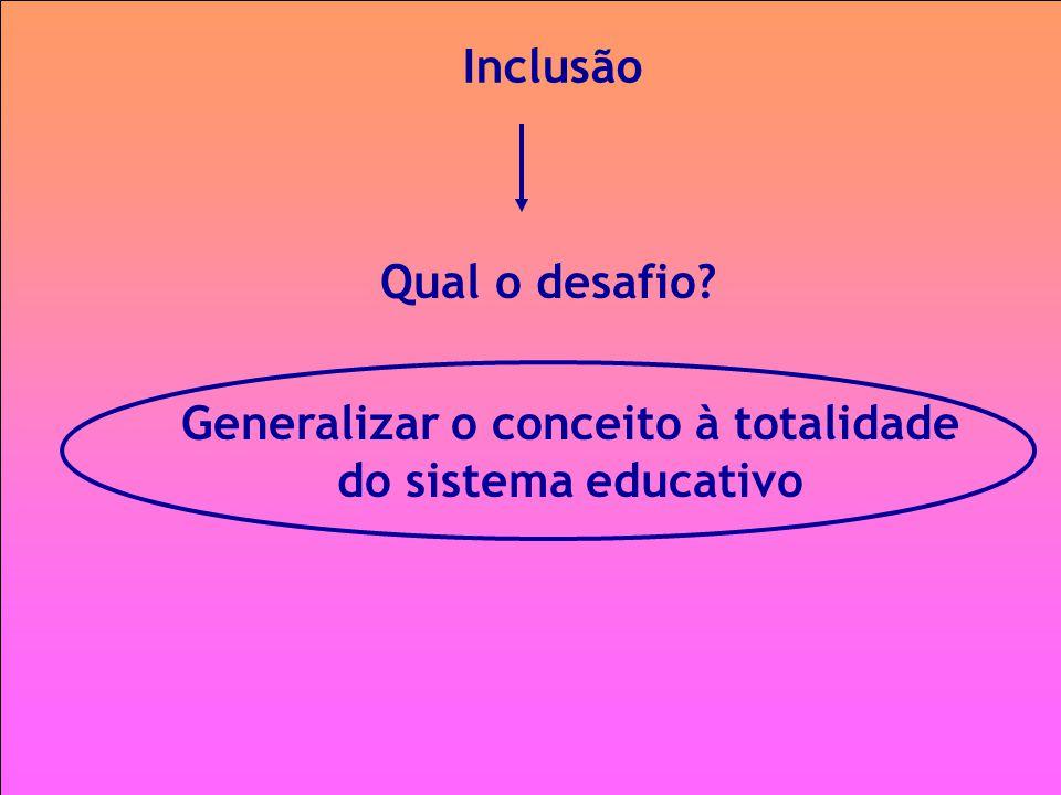 Inclusão Qual o desafio? Generalizar o conceito à totalidade do sistema educativo